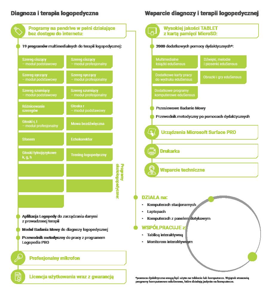 Infografika_Pakiet_Platinum_MG.png