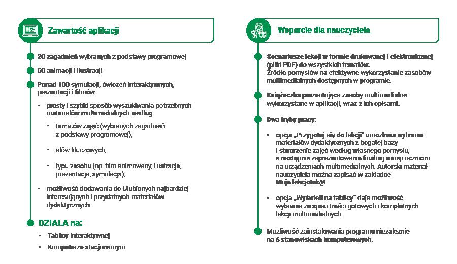 Infografika_Lekcjoteka_Historia.png