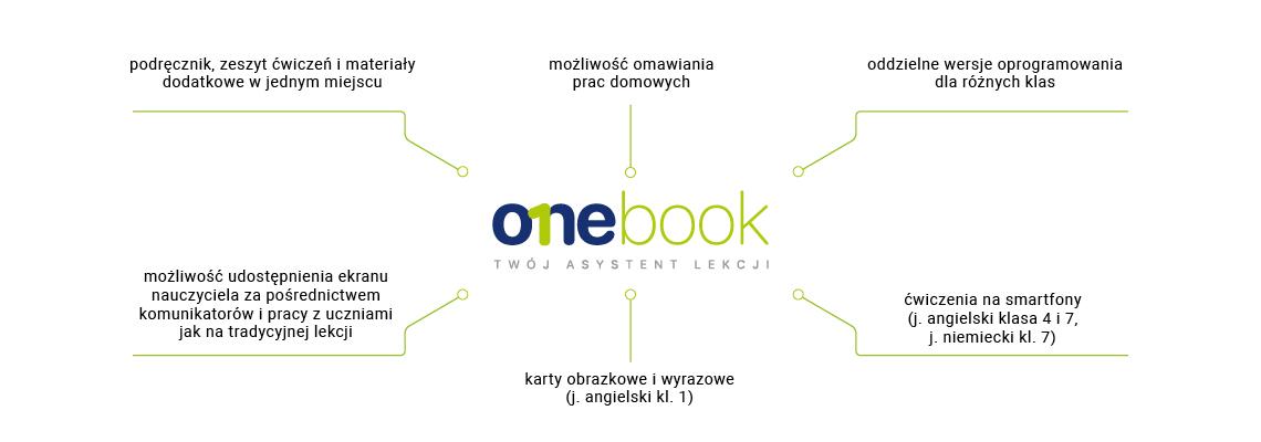 Onebook_Graf_2.jpg