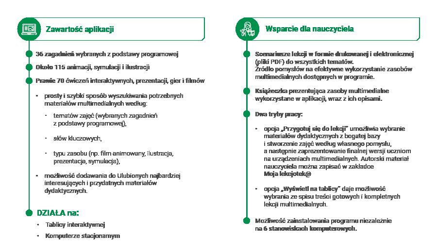 Infografika_Lekcjoteka_Matematyka.png