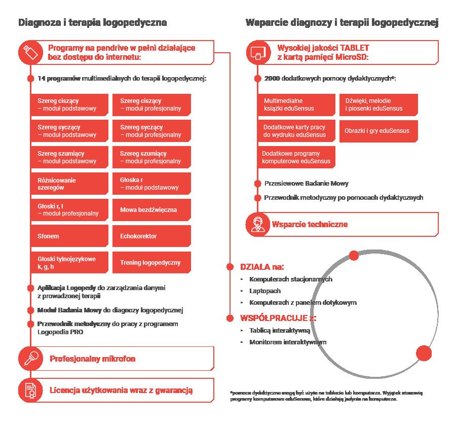 Infografika_Pakiet_Gold.png